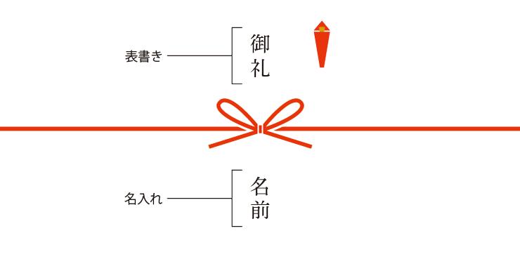 gift_noshi-01